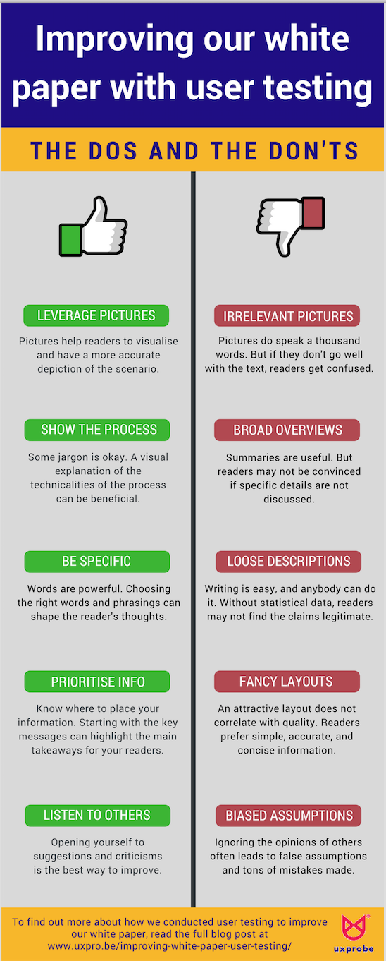 Infographic shortcut